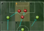 Karza Football Man 2014 Android